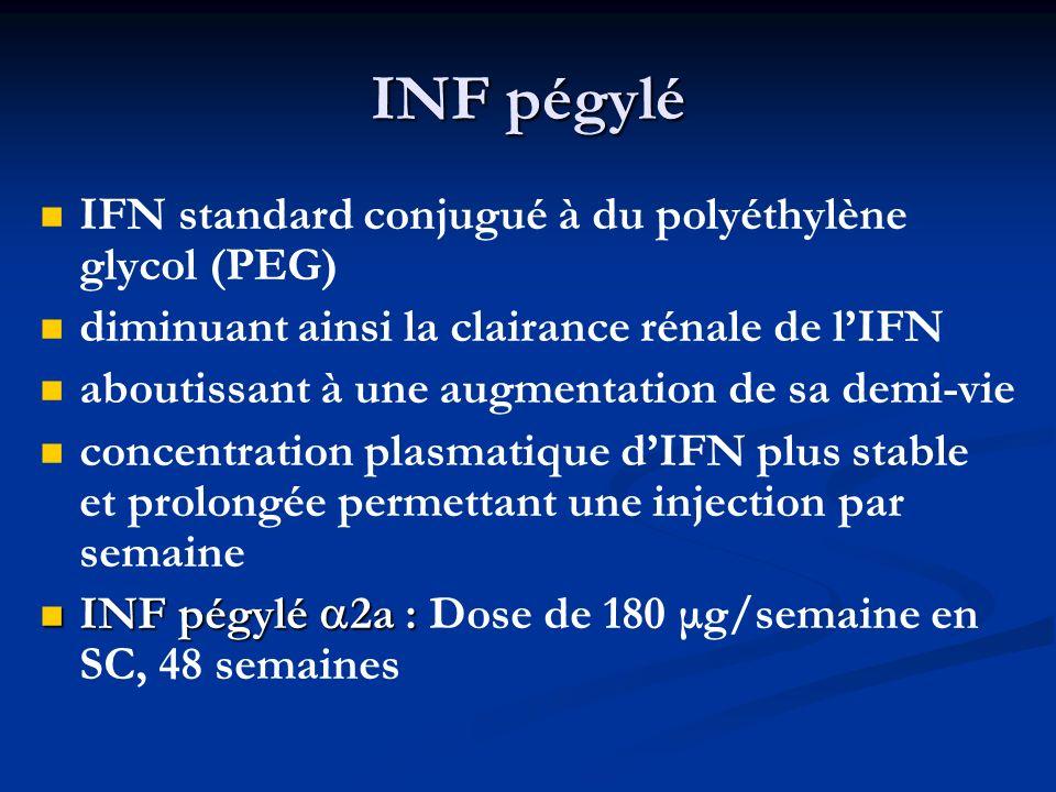 INF pégylé IFN standard conjugué à du polyéthylène glycol (PEG) diminuant ainsi la clairance rénale de lIFN aboutissant à une augmentation de sa demi-