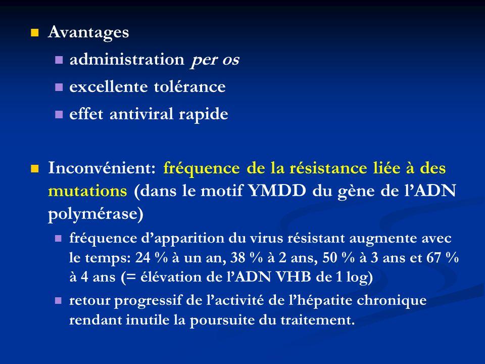 Avantages administration per os excellente tolérance effet antiviral rapide Inconvénient: fréquence de la résistance liée à des mutations (dans le mot