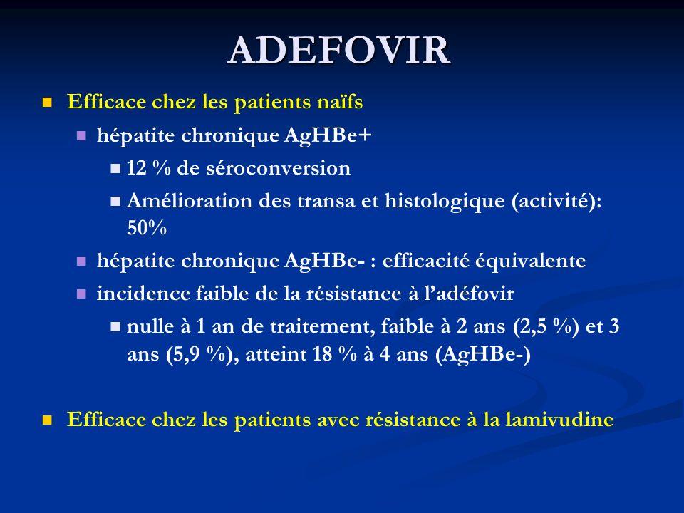 ADEFOVIR Efficace chez les patients naïfs hépatite chronique AgHBe+ 12 % de séroconversion Amélioration des transa et histologique (activité): 50% hép