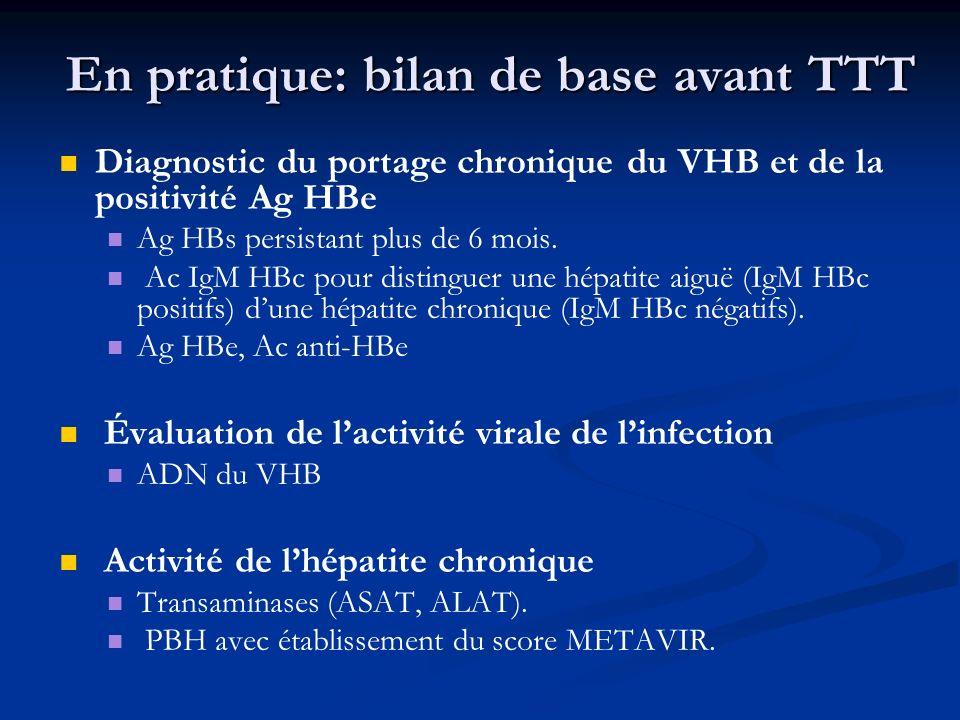 En pratique: bilan de base avant TTT Diagnostic du portage chronique du VHB et de la positivité Ag HBe Ag HBs persistant plus de 6 mois. Ac IgM HBc po