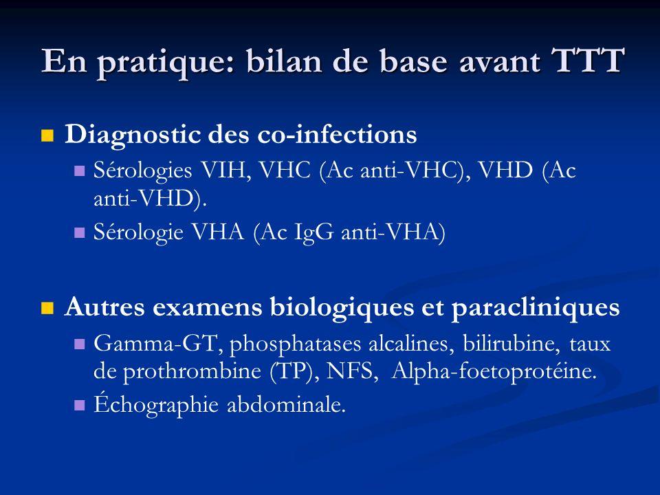 En pratique: bilan de base avant TTT Diagnostic des co-infections Sérologies VIH, VHC (Ac anti-VHC), VHD (Ac anti-VHD). Sérologie VHA (Ac IgG anti-VHA