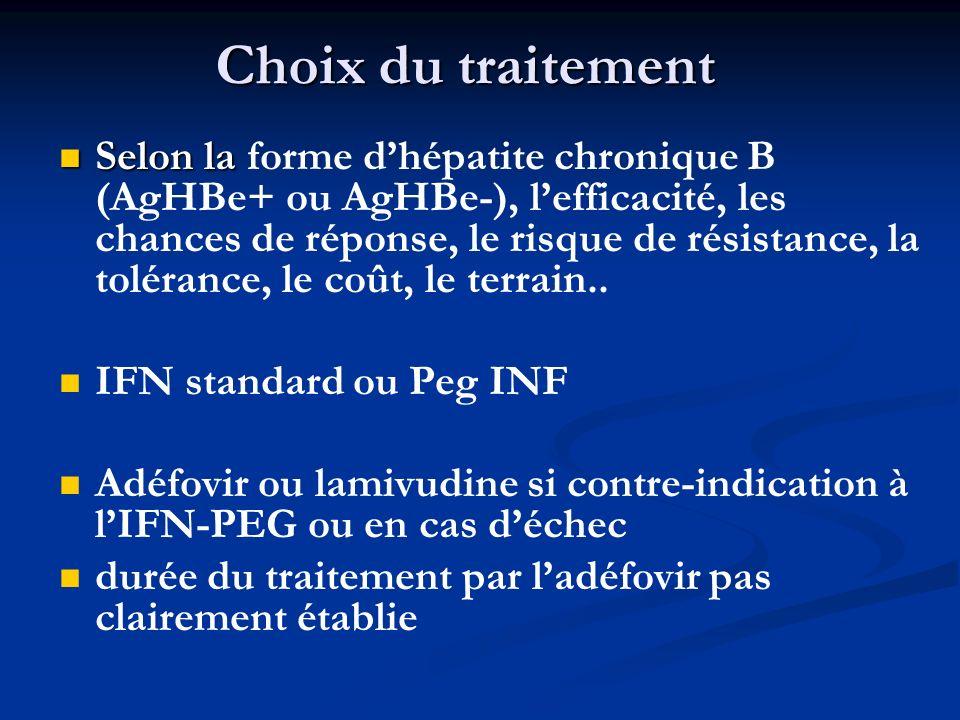 Choix du traitement Selon la Selon la forme dhépatite chronique B (AgHBe+ ou AgHBe-), lefficacité, les chances de réponse, le risque de résistance, la