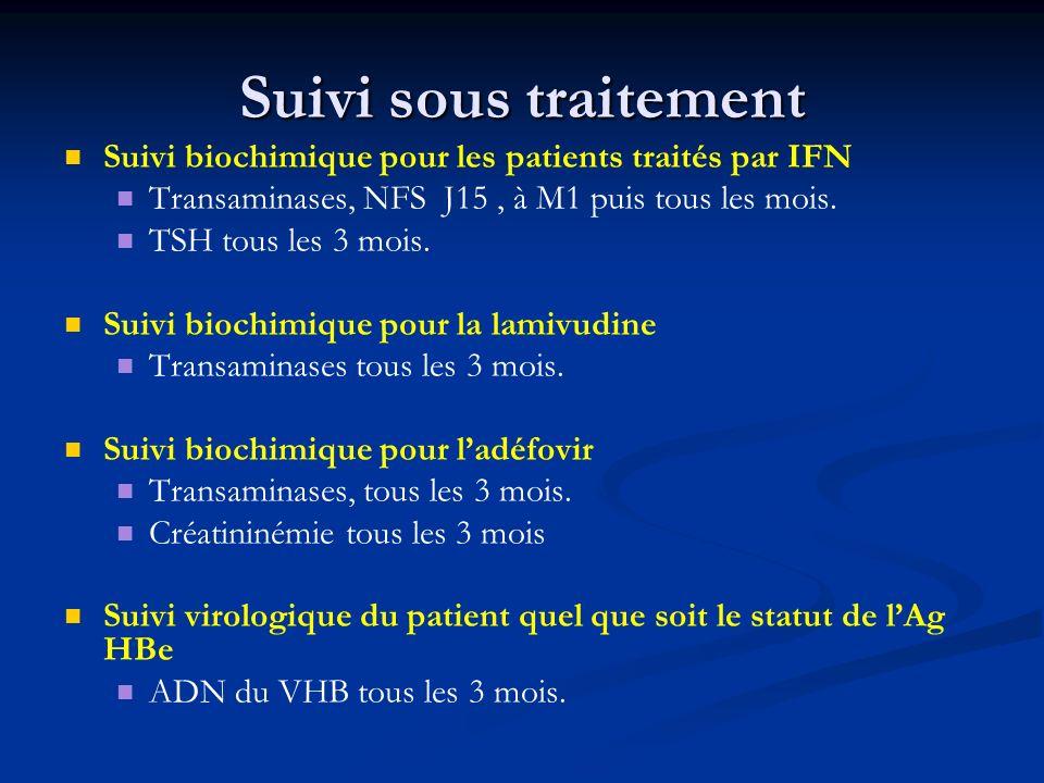 Suivi sous traitement Suivi biochimique pour les patients traités par IFN Transaminases, NFS J15, à M1 puis tous les mois. TSH tous les 3 mois. Suivi
