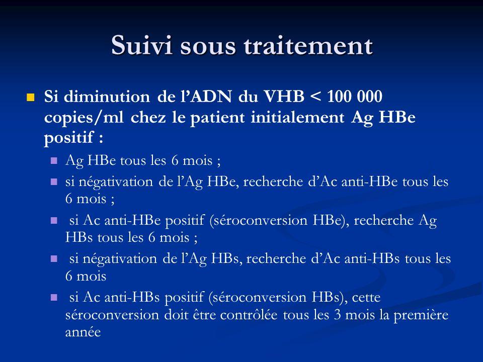 Suivi sous traitement Si diminution de lADN du VHB < 100 000 copies/ml chez le patient initialement Ag HBe positif : Ag HBe tous les 6 mois ; si négat