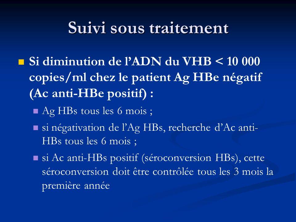 Suivi sous traitement Si diminution de lADN du VHB < 10 000 copies/ml chez le patient Ag HBe négatif (Ac anti-HBe positif) : Ag HBs tous les 6 mois ;