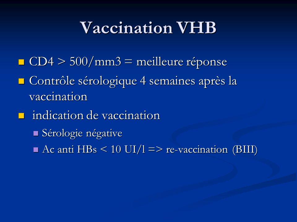 Vaccination VHB CD4 > 500/mm3 = meilleure réponse CD4 > 500/mm3 = meilleure réponse Contrôle sérologique 4 semaines après la vaccination Contrôle séro
