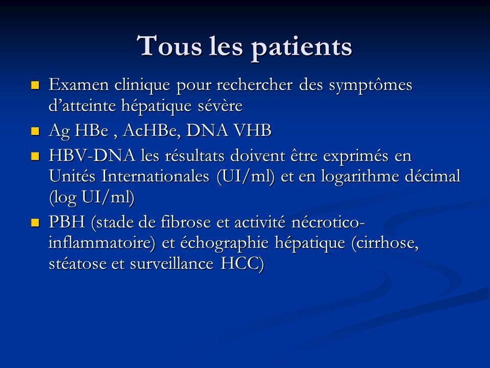 Tous les patients Examen clinique pour rechercher des symptômes datteinte hépatique sévère Examen clinique pour rechercher des symptômes datteinte hép