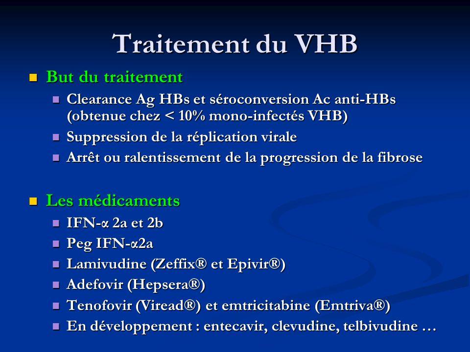 Traitement du VHB But du traitement But du traitement Clearance Ag HBs et séroconversion Ac anti-HBs (obtenue chez < 10% mono-infectés VHB) Clearance