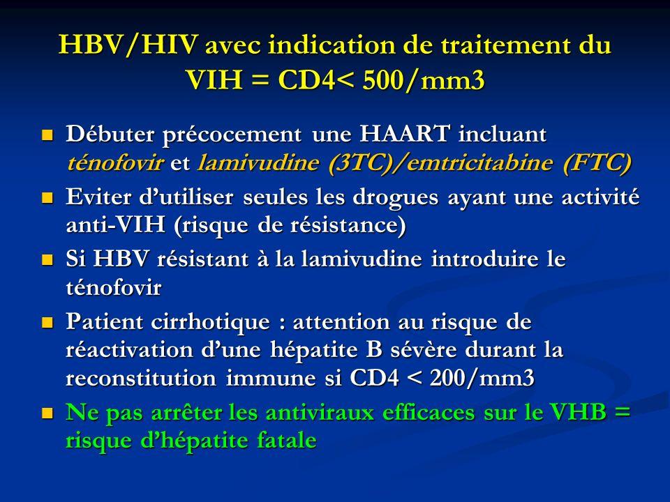 HBV/HIV avec indication de traitement du VIH = CD4< 500/mm3 Débuter précocement une HAART incluant ténofovir et lamivudine (3TC)/emtricitabine (FTC) D
