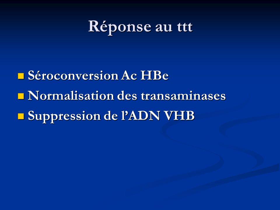 Réponse au ttt Séroconversion Ac HBe Séroconversion Ac HBe Normalisation des transaminases Normalisation des transaminases Suppression de lADN VHB Sup