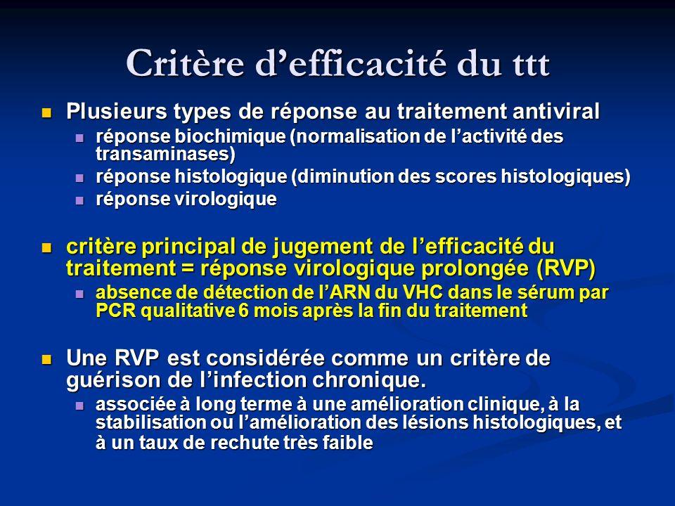 Critère defficacité du ttt Plusieurs types de réponse au traitement antiviral Plusieurs types de réponse au traitement antiviral réponse biochimique (