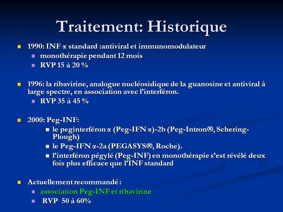 Traitement: Historique 1990: INF α standard :antiviral et immunomodulateur 1990: INF α standard :antiviral et immunomodulateur monothérapie pendant 12