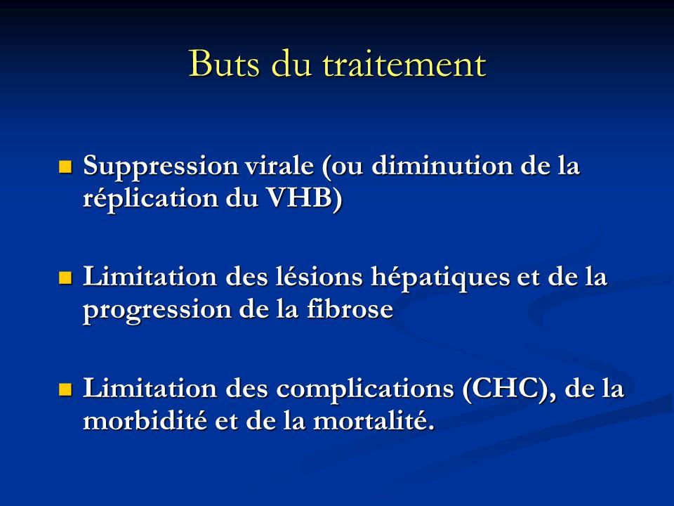Suivi sous traitement Si diminution de lADN du VHB < 100 000 copies/ml chez le patient initialement Ag HBe positif : Ag HBe tous les 6 mois ; si négativation de lAg HBe, recherche dAc anti-HBe tous les 6 mois ; si Ac anti-HBe positif (séroconversion HBe), recherche Ag HBs tous les 6 mois ; si négativation de lAg HBs, recherche dAc anti-HBs tous les 6 mois si Ac anti-HBs positif (séroconversion HBs), cette séroconversion doit être contrôlée tous les 3 mois la première année