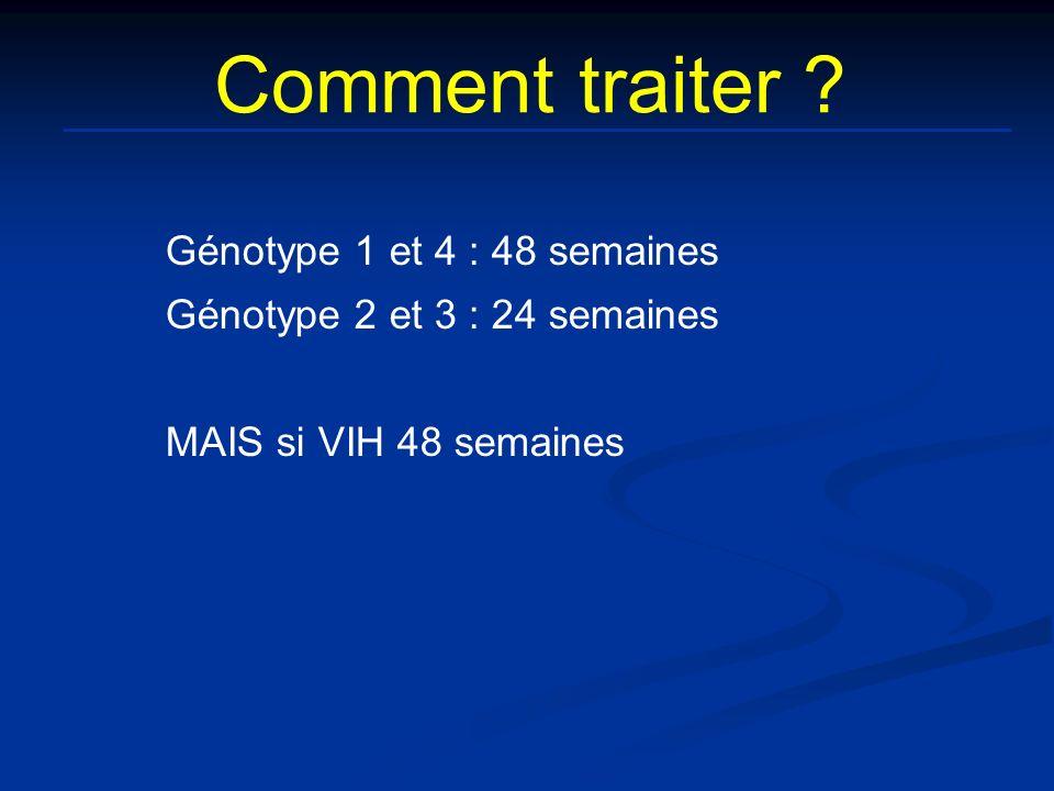 Comment traiter ? Génotype 1 et 4 : 48 semaines Génotype 2 et 3 : 24 semaines MAIS si VIH 48 semaines