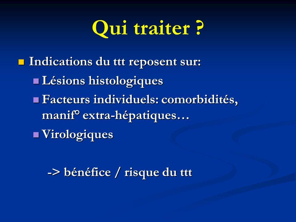 Qui traiter ? Indications du ttt reposent sur: Indications du ttt reposent sur: Lésions histologiques Lésions histologiques Facteurs individuels: como