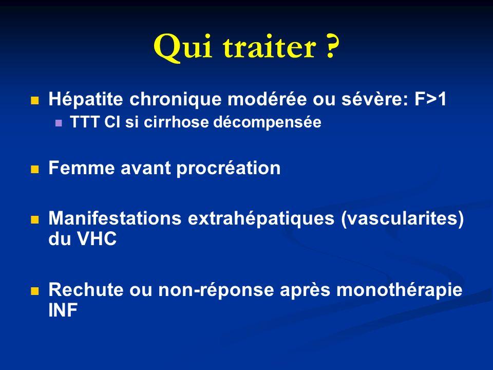 Hépatite chronique modérée ou sévère: F>1 TTT CI si cirrhose décompensée Femme avant procréation Manifestations extrahépatiques (vascularites) du VHC
