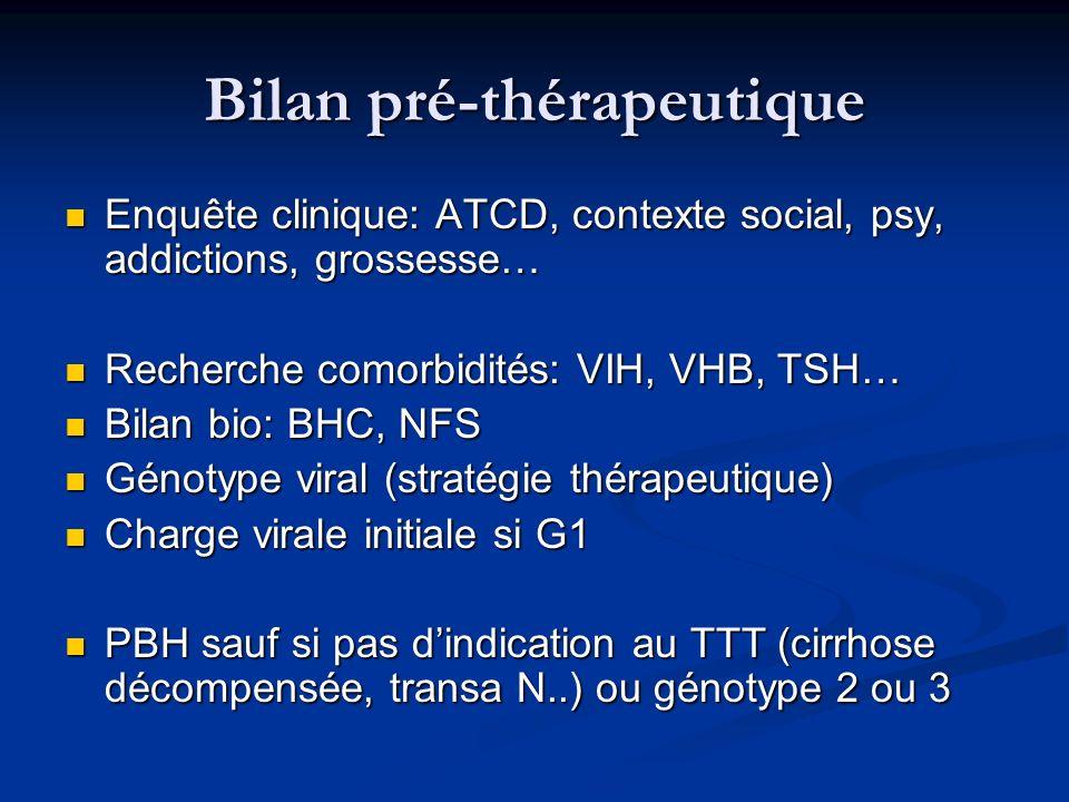 Bilan pré-thérapeutique Enquête clinique: ATCD, contexte social, psy, addictions, grossesse… Enquête clinique: ATCD, contexte social, psy, addictions,