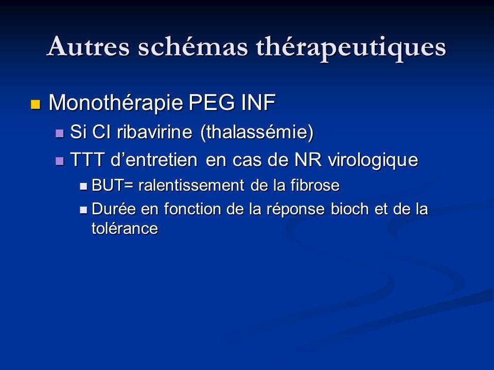 Autres schémas thérapeutiques Monothérapie PEG INF Monothérapie PEG INF Si CI ribavirine (thalassémie) Si CI ribavirine (thalassémie) TTT dentretien e