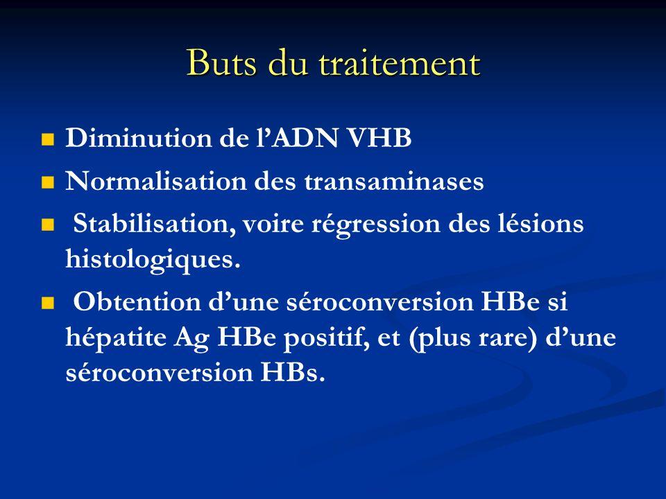Suivi sous traitement Si diminution de lADN du VHB < 10 000 copies/ml chez le patient Ag HBe négatif (Ac anti-HBe positif) : Ag HBs tous les 6 mois ; si négativation de lAg HBs, recherche dAc anti- HBs tous les 6 mois ; si Ac anti-HBs positif (séroconversion HBs), cette séroconversion doit être contrôlée tous les 3 mois la première année