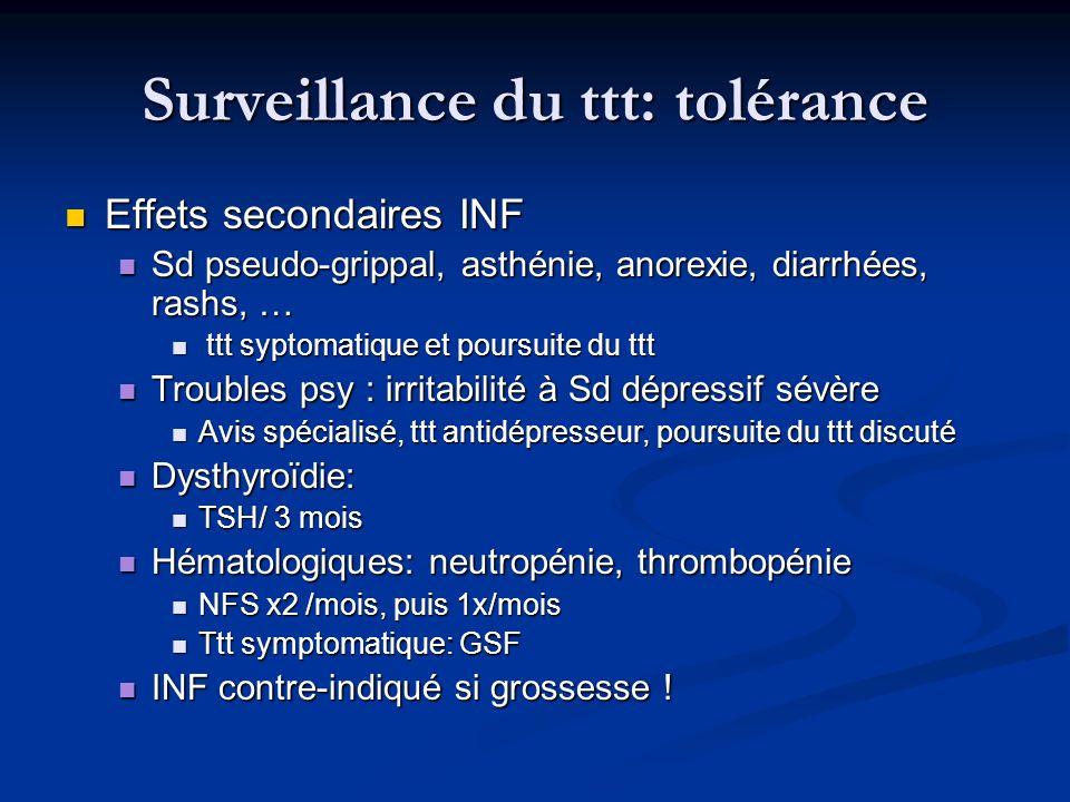 Surveillance du ttt: tolérance Effets secondaires INF Effets secondaires INF Sd pseudo-grippal, asthénie, anorexie, diarrhées, rashs, … Sd pseudo-grip