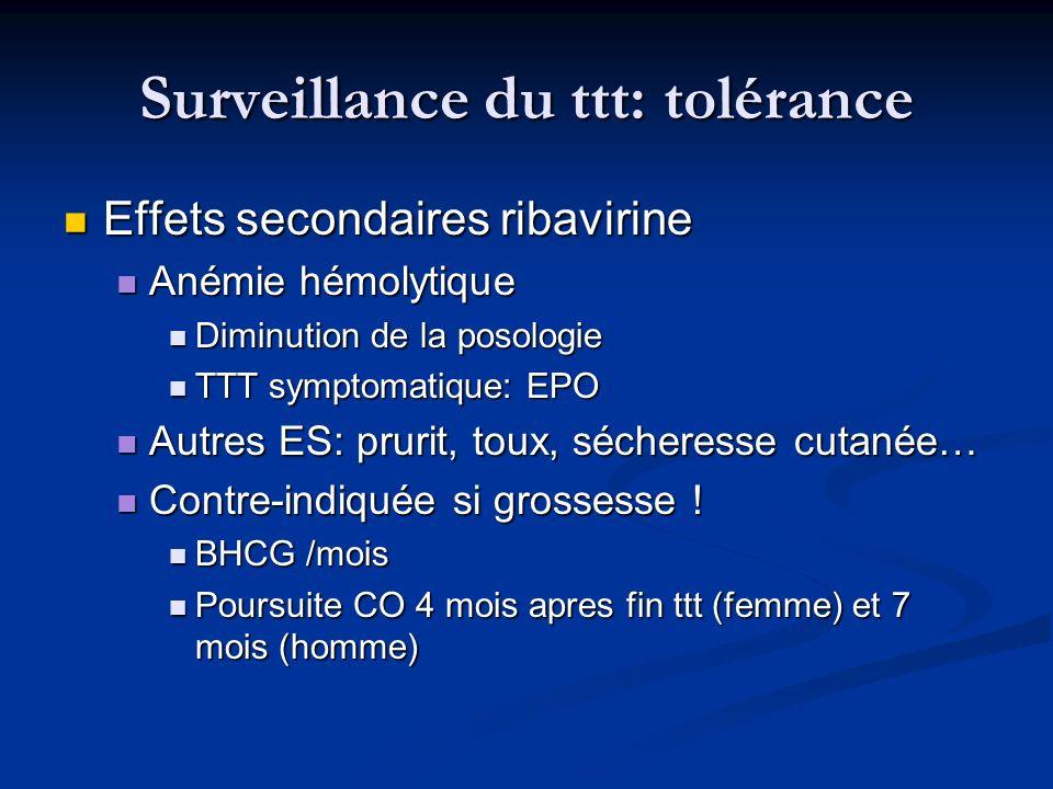 Surveillance du ttt: tolérance Effets secondaires ribavirine Effets secondaires ribavirine Anémie hémolytique Anémie hémolytique Diminution de la poso
