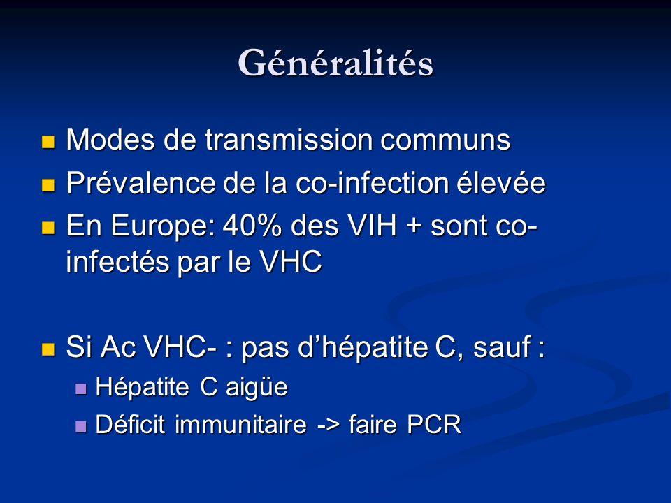 Généralités Modes de transmission communs Modes de transmission communs Prévalence de la co-infection élevée Prévalence de la co-infection élevée En E