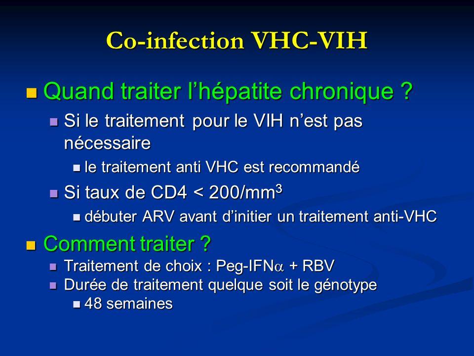 Co-infection VHC-VIH Quand traiter lhépatite chronique ? Quand traiter lhépatite chronique ? Si le traitement pour le VIH nest pas nécessaire Si le tr