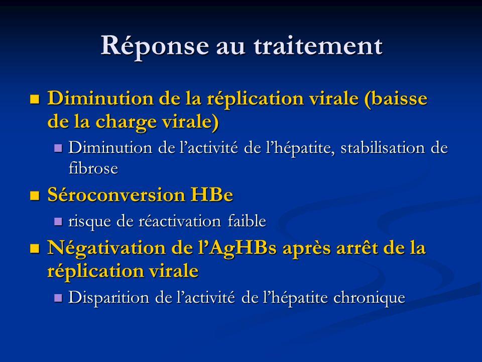 HBV/HIV avec indication de traitement du VIH = CD4< 500/mm3 Débuter précocement une HAART incluant ténofovir et lamivudine (3TC)/emtricitabine (FTC) Débuter précocement une HAART incluant ténofovir et lamivudine (3TC)/emtricitabine (FTC) Eviter dutiliser seules les drogues ayant une activité anti-VIH (risque de résistance) Eviter dutiliser seules les drogues ayant une activité anti-VIH (risque de résistance) Si HBV résistant à la lamivudine introduire le ténofovir Si HBV résistant à la lamivudine introduire le ténofovir Patient cirrhotique : attention au risque de réactivation dune hépatite B sévère durant la reconstitution immune si CD4 < 200/mm3 Patient cirrhotique : attention au risque de réactivation dune hépatite B sévère durant la reconstitution immune si CD4 < 200/mm3 Ne pas arrêter les antiviraux efficaces sur le VHB = risque dhépatite fatale Ne pas arrêter les antiviraux efficaces sur le VHB = risque dhépatite fatale