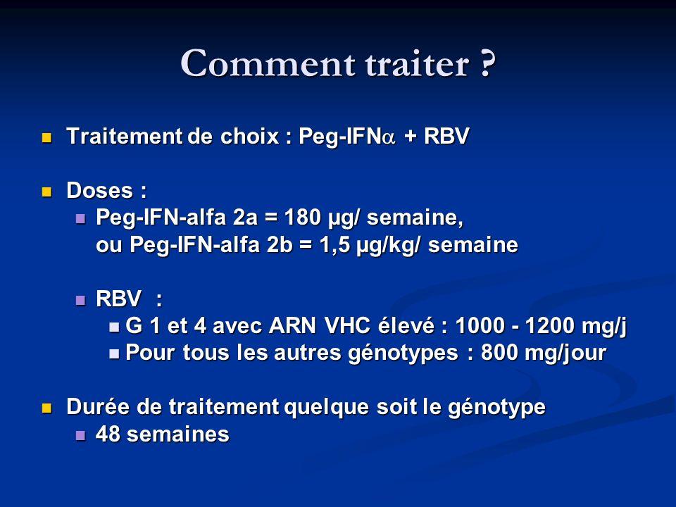 Comment traiter ? Traitement de choix : Peg-IFN + RBV Traitement de choix : Peg-IFN + RBV Doses : Doses : Peg-IFN-alfa 2a = 180 µg/ semaine, ou Peg-IF