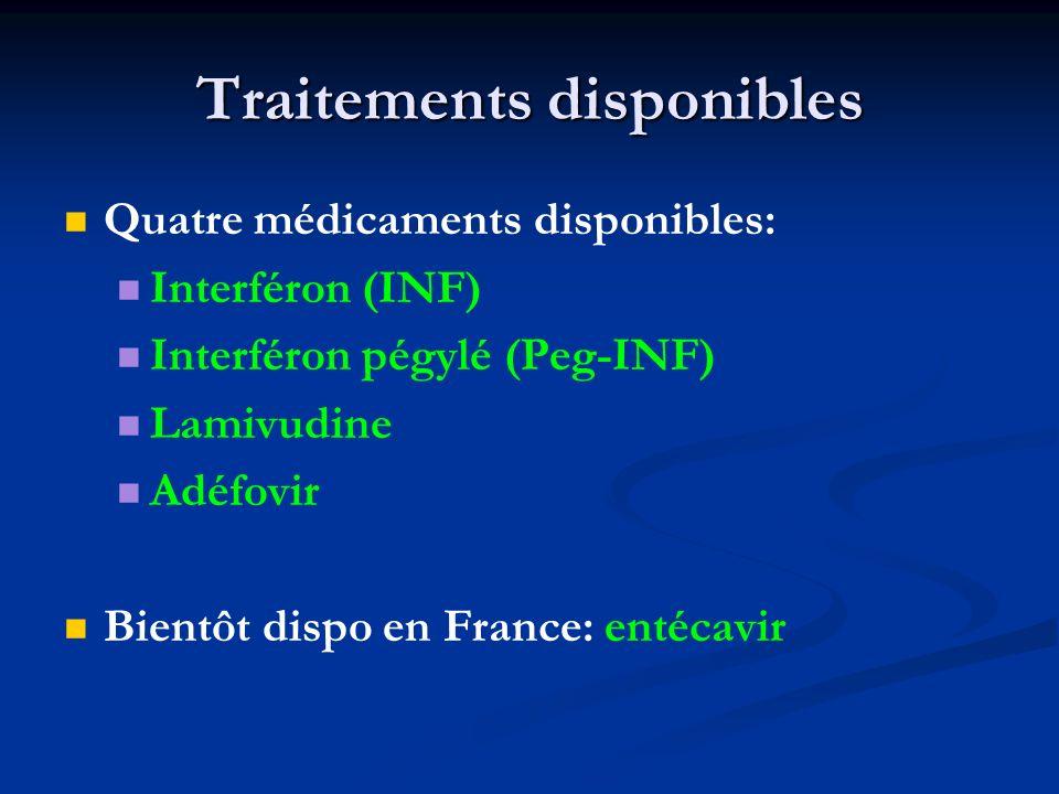 Traitements disponibles Quatre médicaments disponibles: Interféron (INF) Interféron pégylé (Peg-INF) Lamivudine Adéfovir Bientôt dispo en France: enté