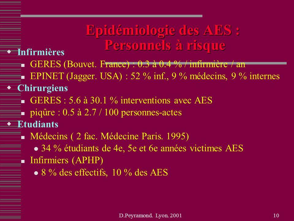 D.Peyramond.Lyon. 200110 Epidémiologie des AES : Personnels à risque Infirmières GERES (Bouvet.