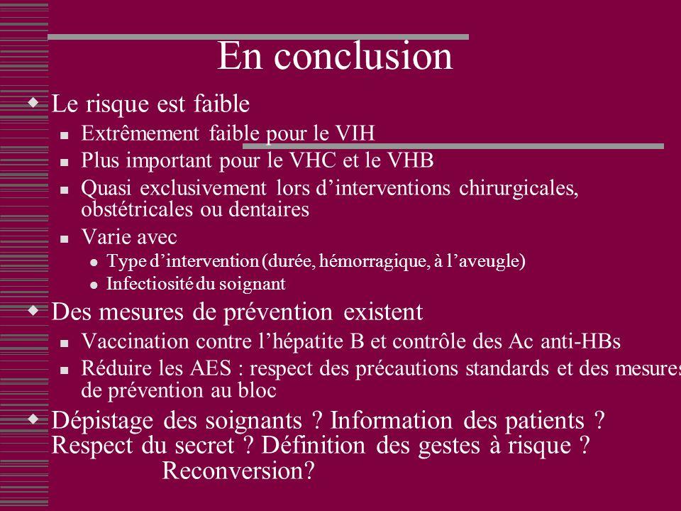 En conclusion Le risque est faible Extrêmement faible pour le VIH Plus important pour le VHC et le VHB Quasi exclusivement lors dinterventions chirurgicales, obstétricales ou dentaires Varie avec Type dintervention (durée, hémorragique, à laveugle) Infectiosité du soignant Des mesures de prévention existent Vaccination contre lhépatite B et contrôle des Ac anti-HBs Réduire les AES : respect des précautions standards et des mesures de prévention au bloc Dépistage des soignants .