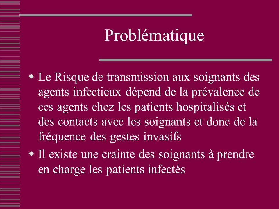 Problématique Le Risque de transmission aux soignants des agents infectieux dépend de la prévalence de ces agents chez les patients hospitalisés et des contacts avec les soignants et donc de la fréquence des gestes invasifs Il existe une crainte des soignants à prendre en charge les patients infectés