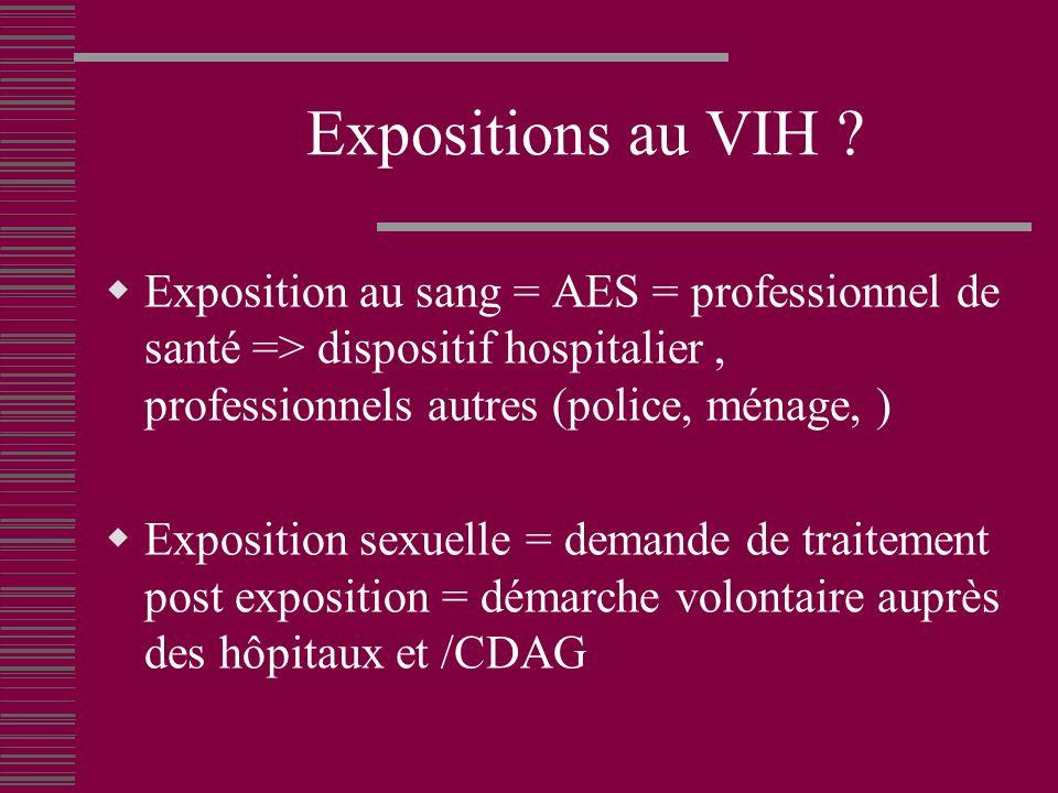 Expositions au VIH .