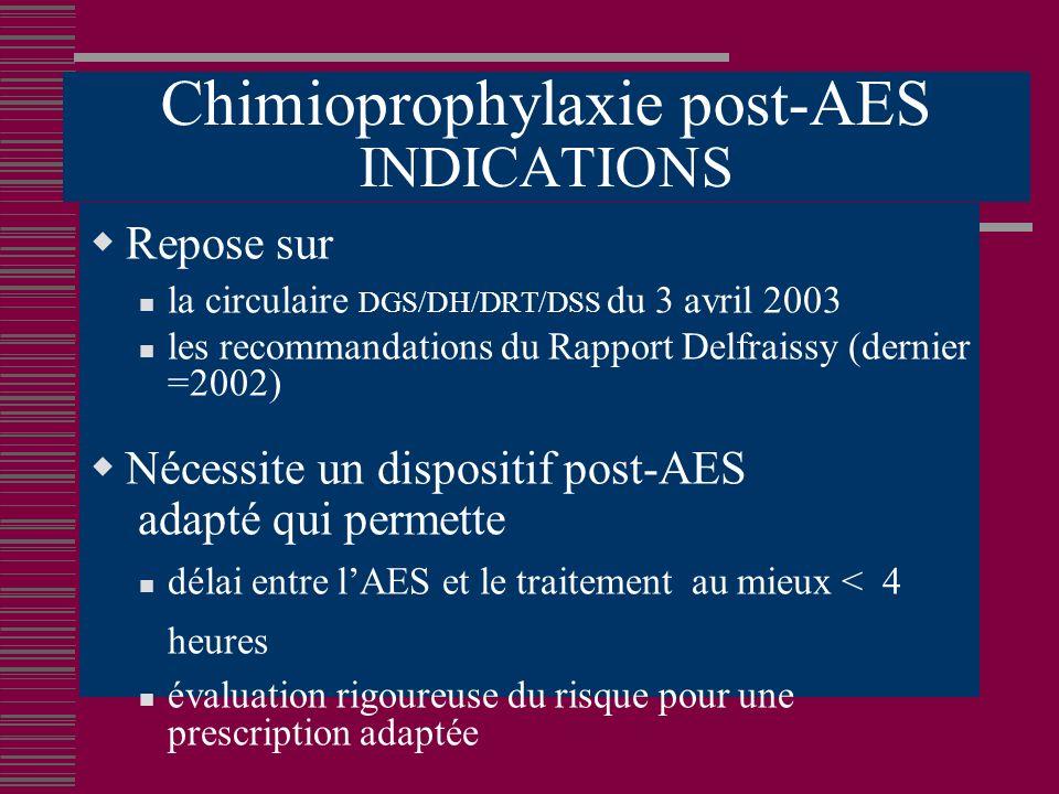 Chimioprophylaxie post-AES INDICATIONS Repose sur la circulaire DGS/DH/DRT/DSS du 3 avril 2003 les recommandations du Rapport Delfraissy (dernier =2002) Nécessite un dispositif post-AES adapté qui permette délai entre lAES et le traitement au mieux < 4 heures évaluation rigoureuse du risque pour une prescription adaptée
