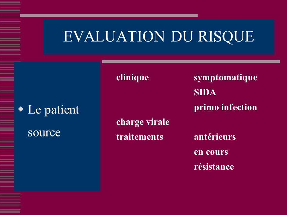 EVALUATION DU RISQUE Le patient source cliniquesymptomatique SIDA primo infection charge virale traitementsantérieurs en cours résistance
