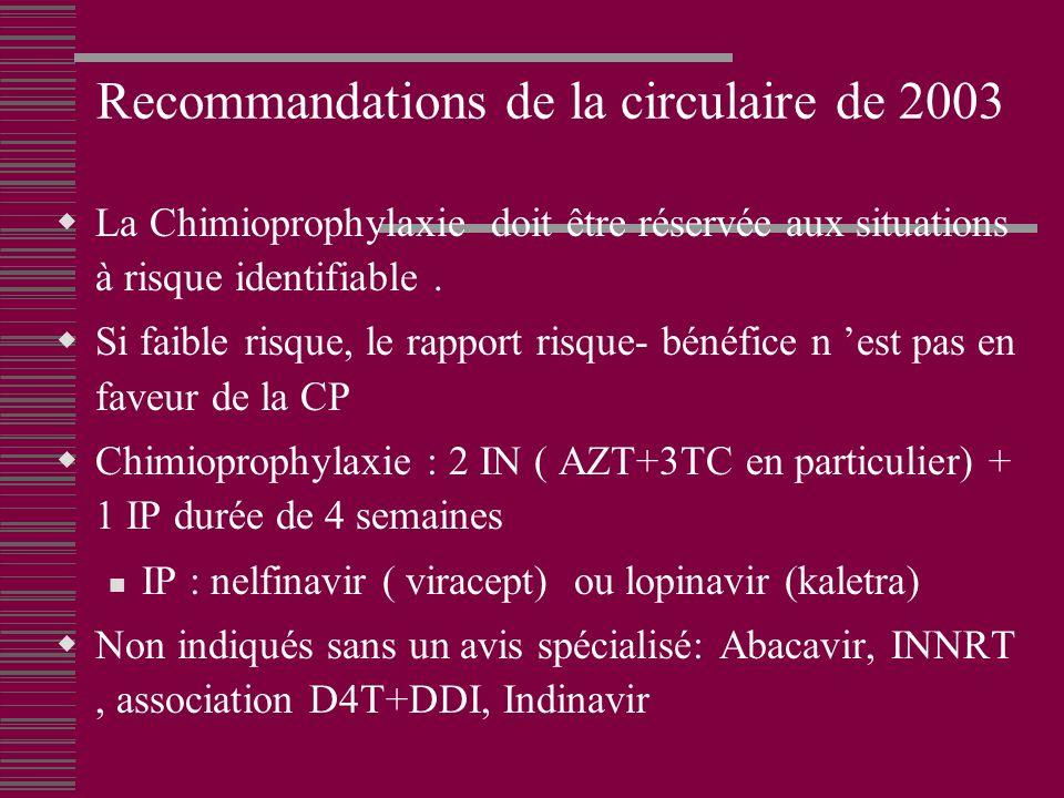 Recommandations de la circulaire de 2003 La Chimioprophylaxie doit être réservée aux situations à risque identifiable.