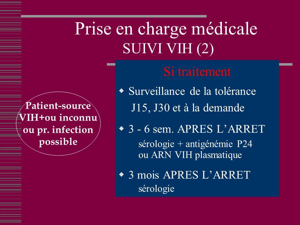 Prise en charge médicale SUIVI VIH (2) Si traitement Surveillance de la tolérance J15, J30 et à la demande 3 - 6 sem.