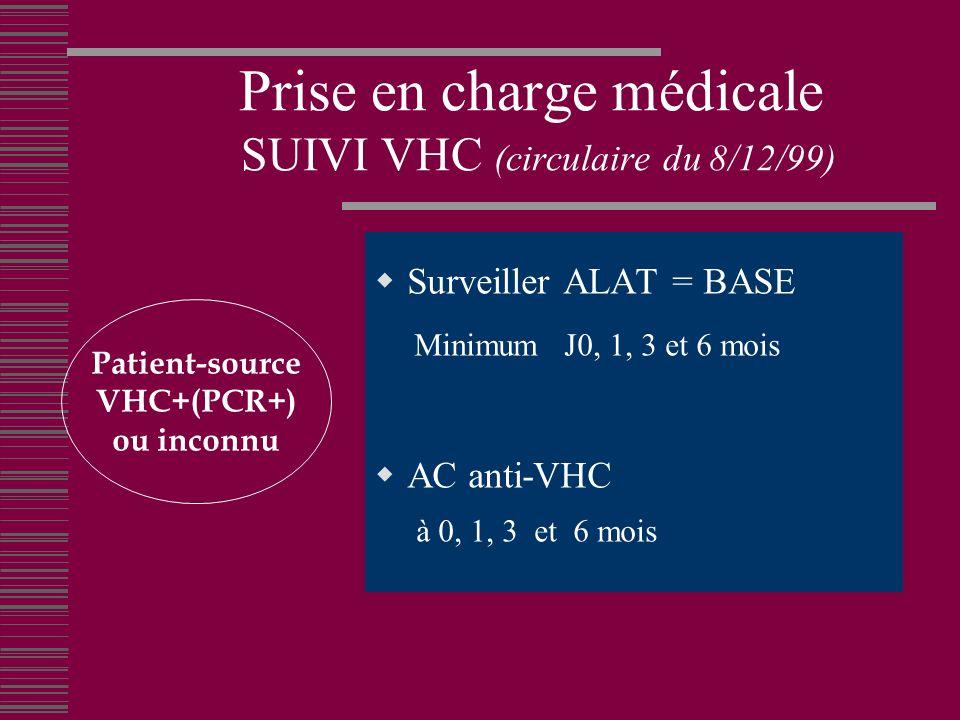 Prise en charge médicale SUIVI VHC (circulaire du 8/12/99) Surveiller ALAT = BASE Minimum J0, 1, 3 et 6 mois AC anti-VHC à 0, 1, 3 et 6 mois Patient-source VHC+(PCR+) ou inconnu