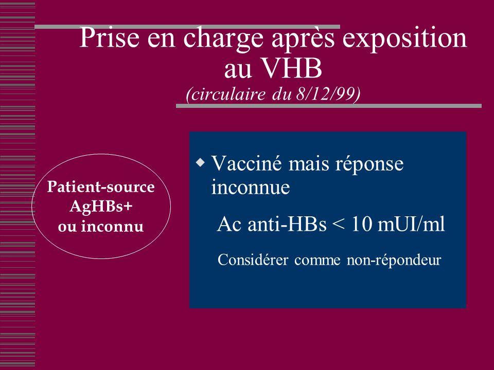 Prise en charge après exposition au VHB (circulaire du 8/12/99) Vacciné mais réponse inconnue Ac anti-HBs < 10 mUI/ml Considérer comme non-répondeur Patient-source AgHBs+ ou inconnu