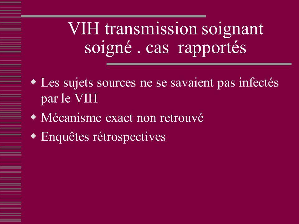 VIH transmission soignant soigné.