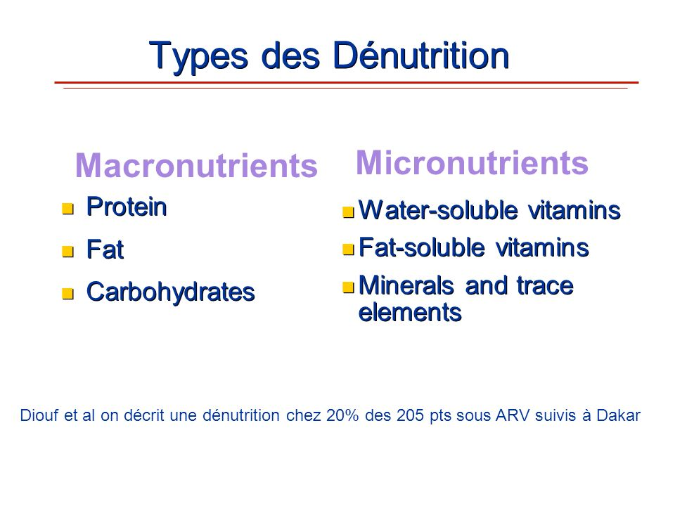 Types des Dénutrition Protein Fat Carbohydrates Protein Fat Carbohydrates Water-soluble vitamins Fat-soluble vitamins Minerals and trace elements Wate