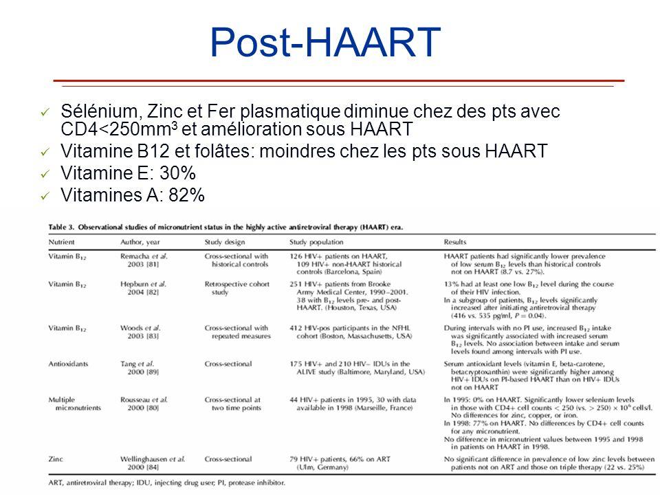 Post-HAART Sélénium, Zinc et Fer plasmatique diminue chez des pts avec CD4<250mm 3 et amélioration sous HAART Vitamine B12 et folâtes: moindres chez l