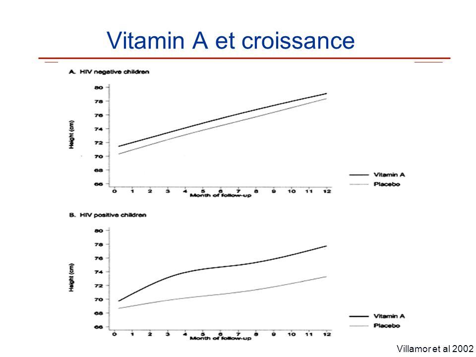 Vitamin A et croissance Villamor et al 2002
