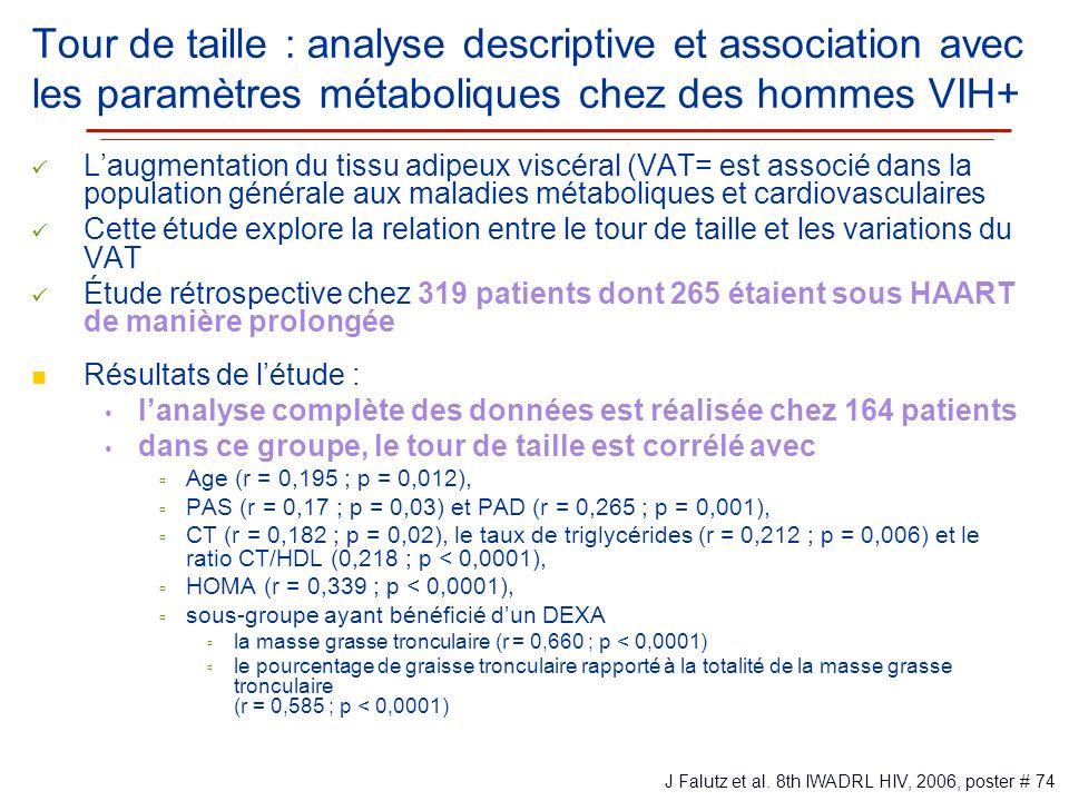 Tour de taille : analyse descriptive et association avec les paramètres métaboliques chez des hommes VIH+ Laugmentation du tissu adipeux viscéral (VAT