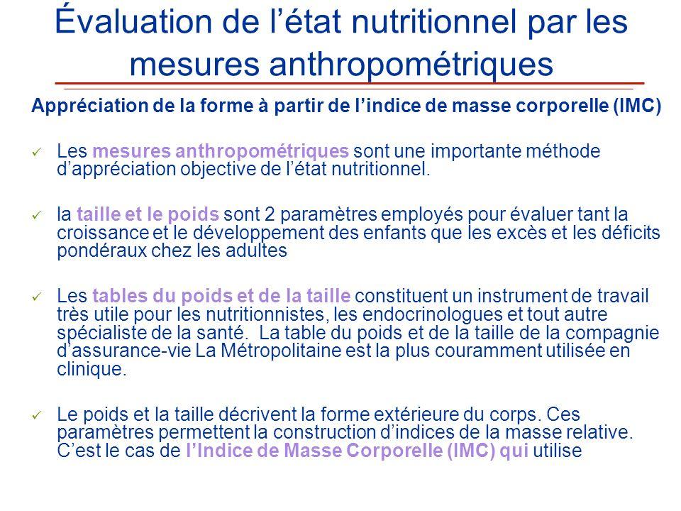 Évaluation de létat nutritionnel par les mesures anthropométriques Appréciation de la forme à partir de lindice de masse corporelle (IMC) Les mesures