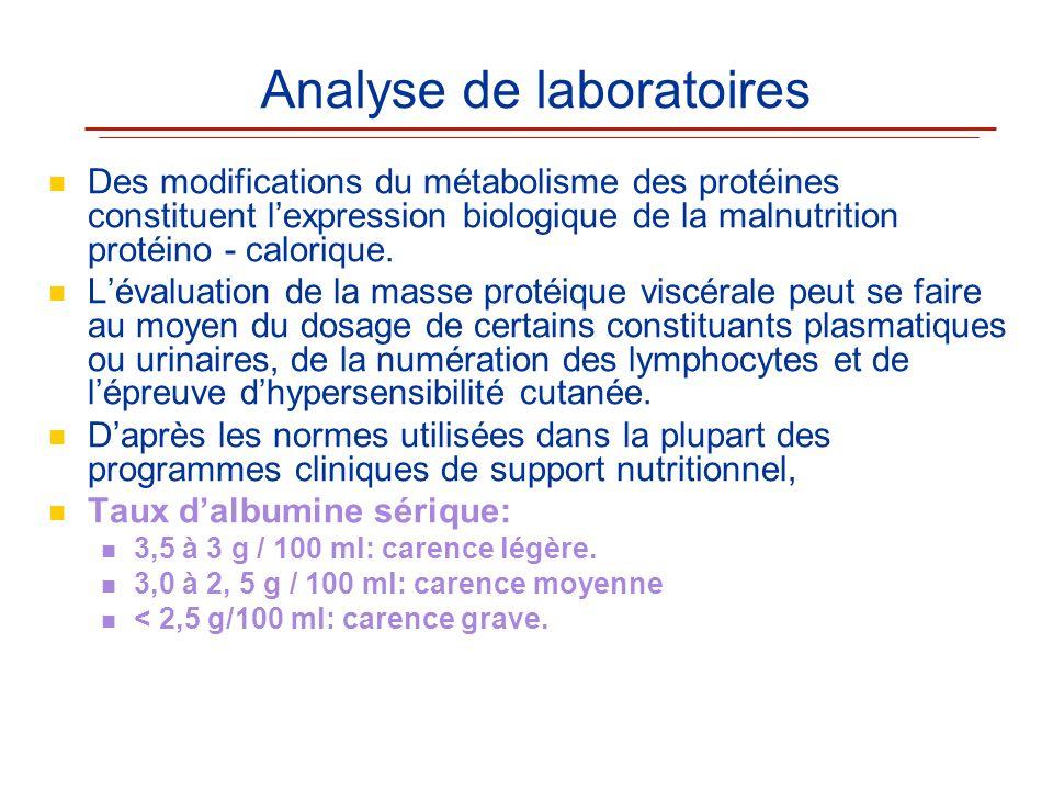 Analyse de laboratoires Des modifications du métabolisme des protéines constituent lexpression biologique de la malnutrition protéino - calorique. Lév