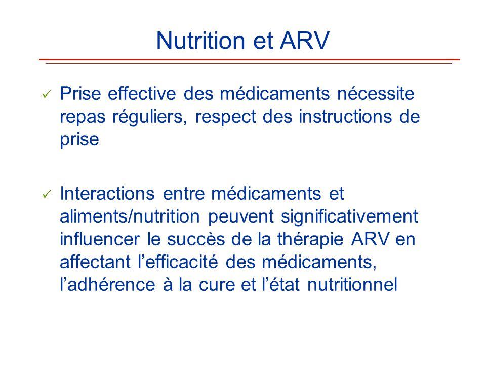 Nutrition et ARV Prise effective des médicaments nécessite repas réguliers, respect des instructions de prise Interactions entre médicaments et alimen