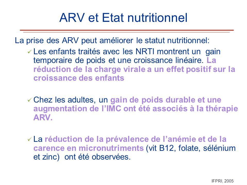 ARV et Etat nutritionnel La prise des ARV peut améliorer le statut nutritionnel: Les enfants traités avec les NRTI montrent un gain temporaire de poid