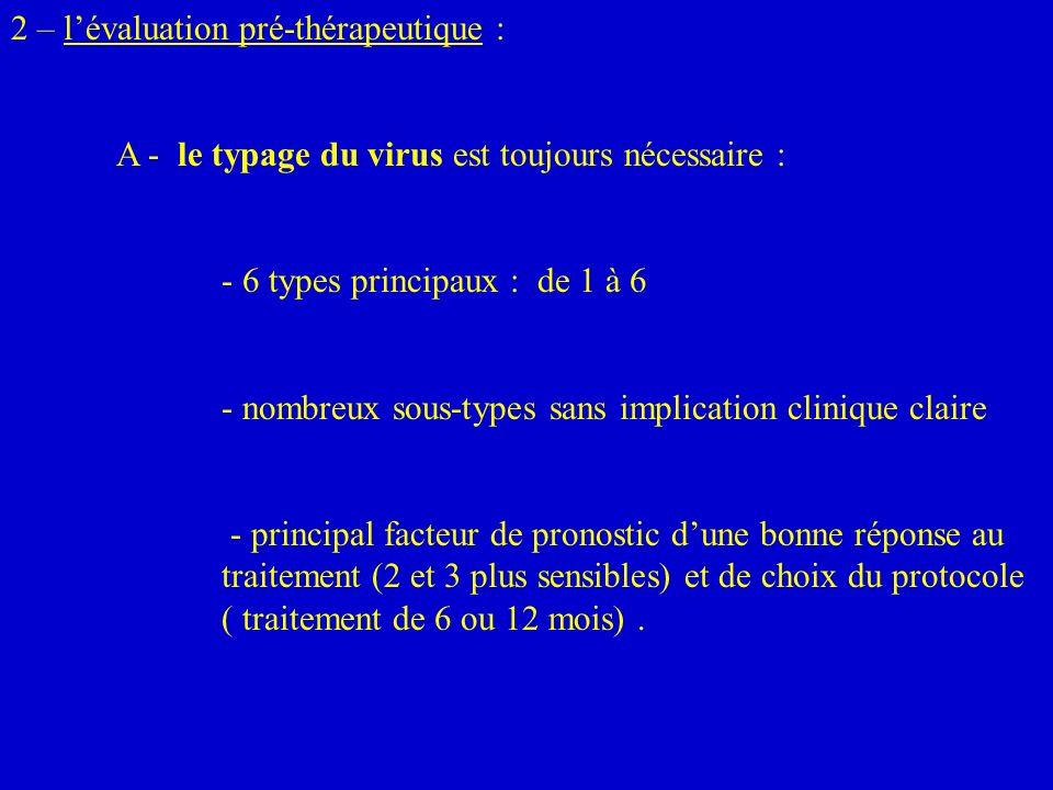 2 – lévaluation pré-thérapeutique : A - le typage du virus est toujours nécessaire : - 6 types principaux : de 1 à 6 - nombreux sous-types sans implic